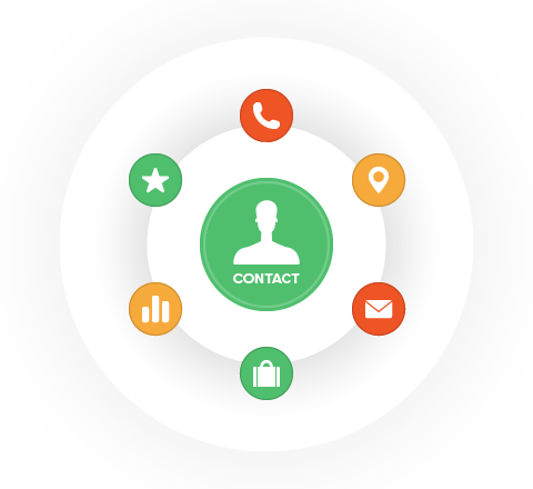 Marketing Contact List Management